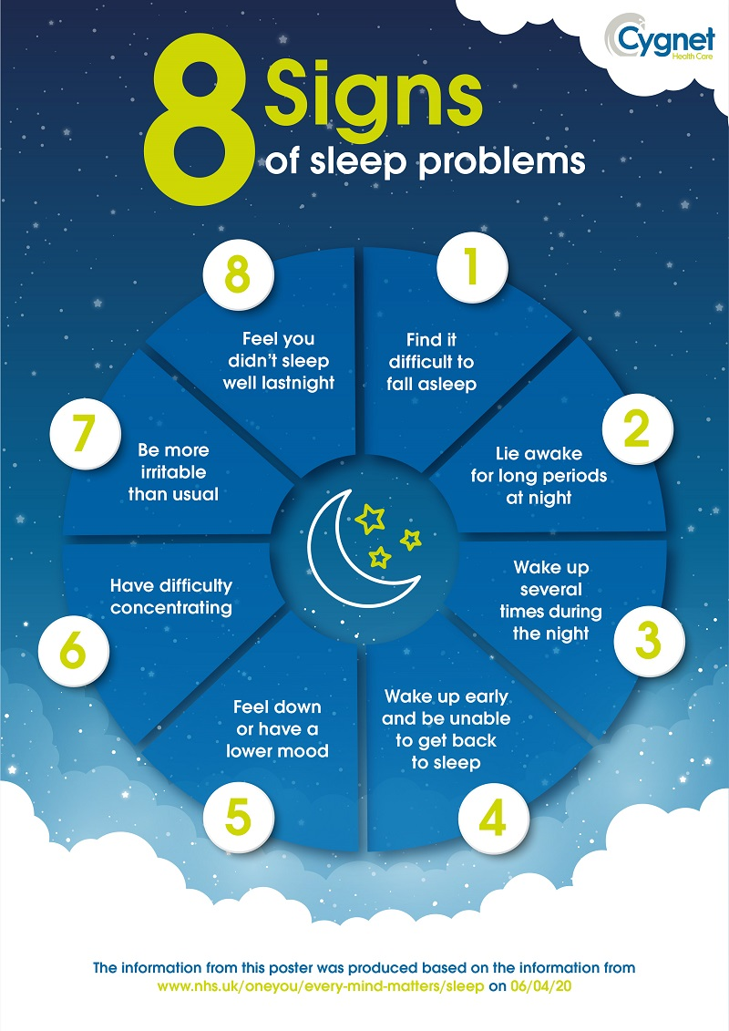 Signs of Sleep Problems Poster