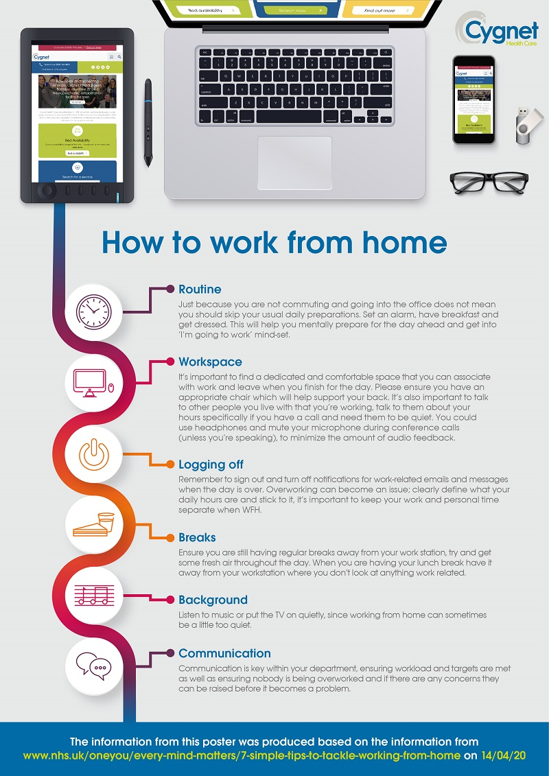 Working from Home Tips Poster